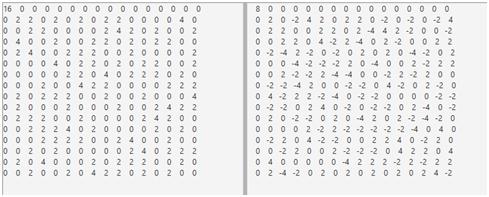 Obr. 3 Diferenciálna a lineárna aproximačná tabuľka