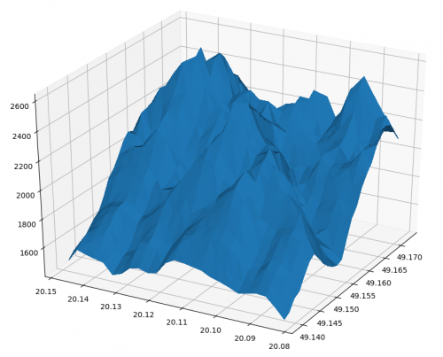 Prvotná vizualizácia geografických dát Gerlachovského Štítu.